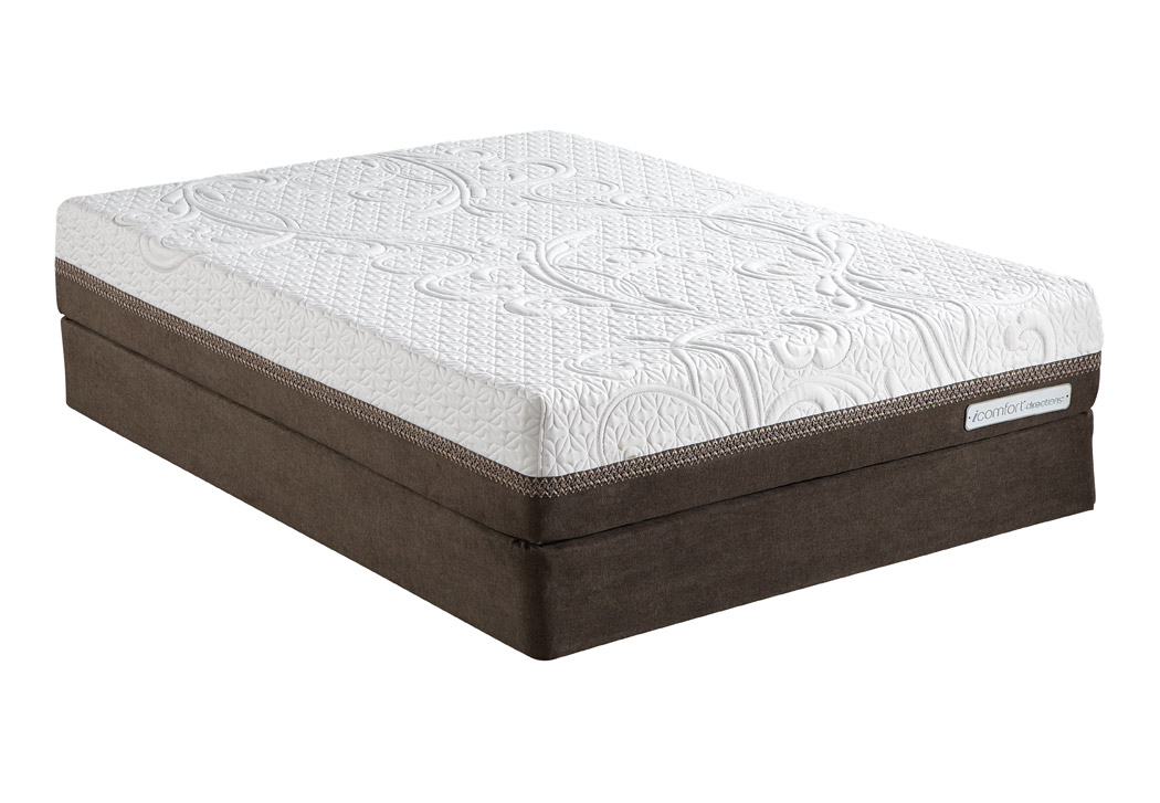 Serta Icomfort Directions Inception Mattress