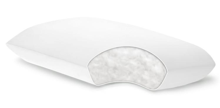 Malouf Bed In A Bag Midwest Mattress